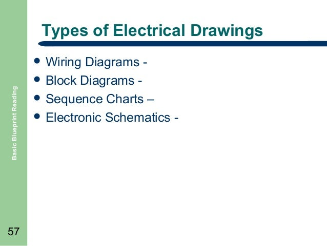 Basic blueprint reading define graphical symbols define electrical wiring diagrams 57 malvernweather Image collections
