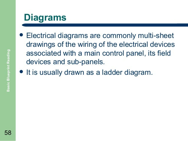 Basic blueprint reading 58 diagrams basic blueprint reading electrical malvernweather Gallery