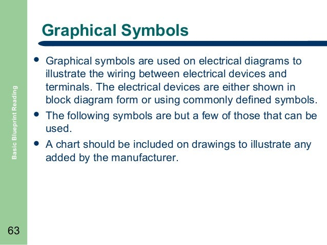 Basic blueprint reading 63 graphical symbols basic blueprint malvernweather Choice Image
