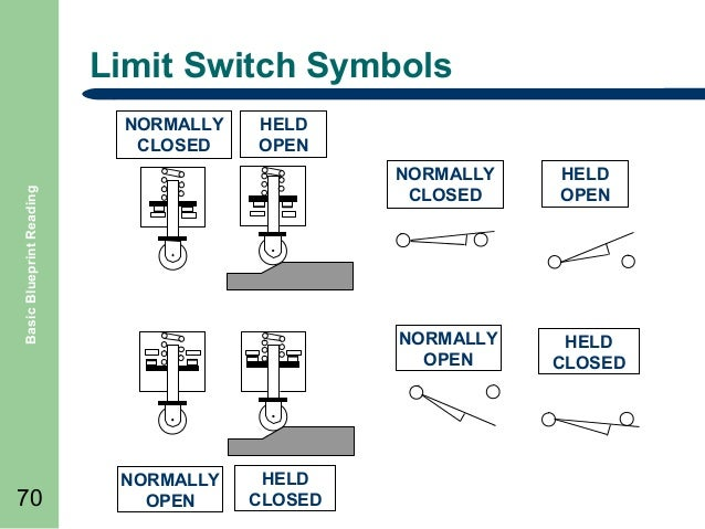 Limit Switch Symbols NORMALLY CLOSED HELD OPEN 70 NORMALLY OPEN HELD CLOSED  HELD OPEN NORMALLY OPEN Basic Blueprint Reading NORMALLY CLOSED HELD CLOSED  ...