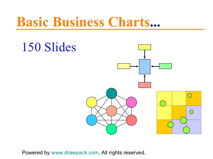 Basic Business Charts ... 150 Slides Powered by  www.drawpack.com . All rights reserved.