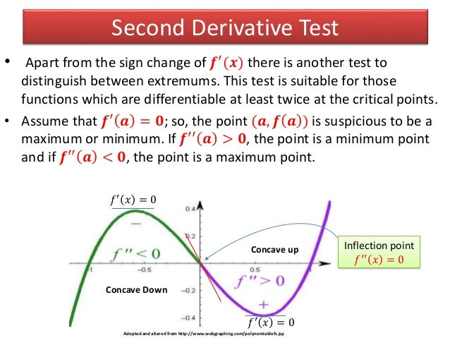 3 4 Second Derivative Test / Concavity - Shuford's Site