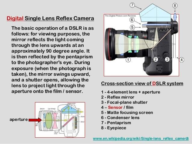 Basic camera controls Slide 2