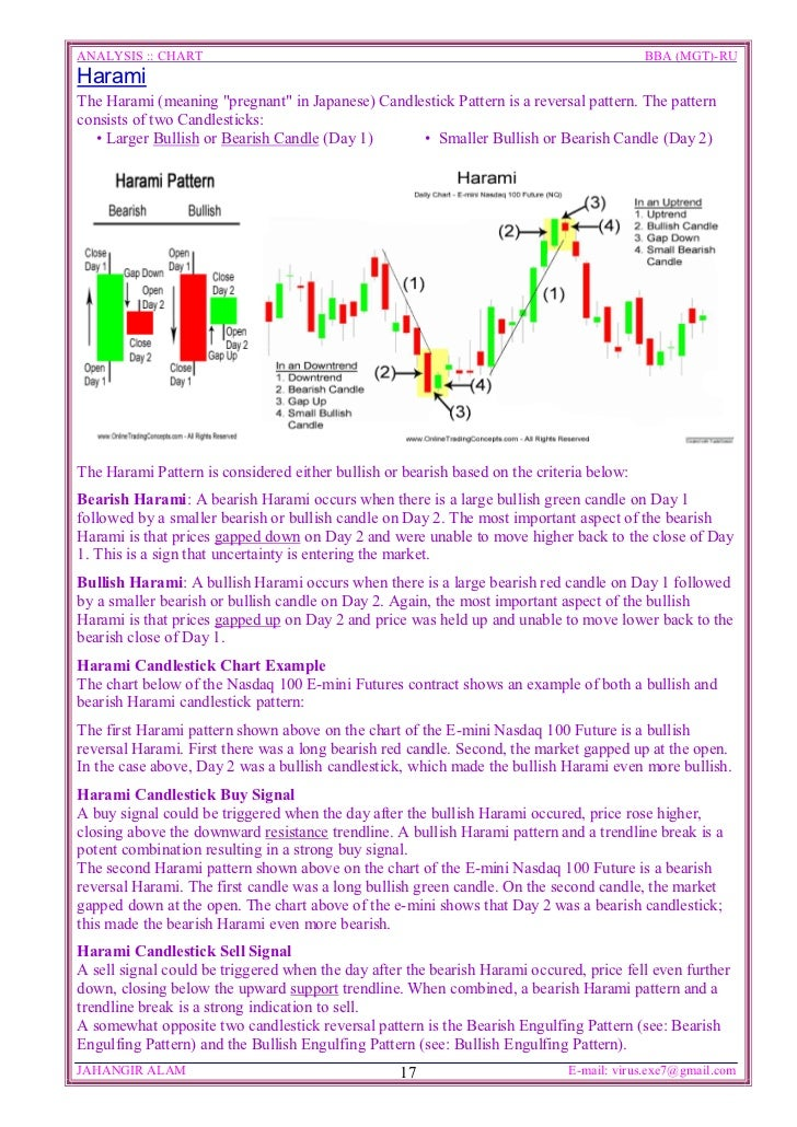 Japanese candlesticks basics