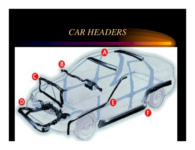 Car Accident Claims: Basic Terms Defined