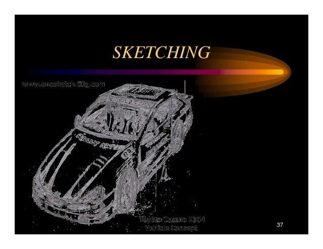 basic car terminologies Basic electronics semiconductor.