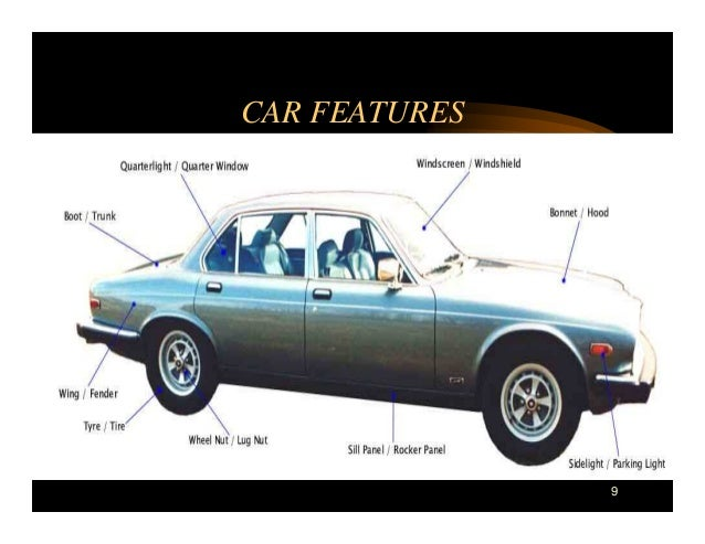 Basic car terminologies