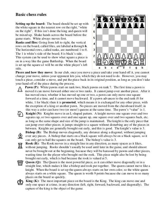 Basic chessrules