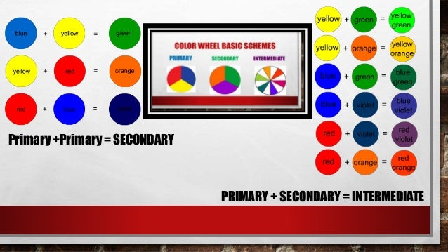 10 Basic Colors 10 basic colors - home design