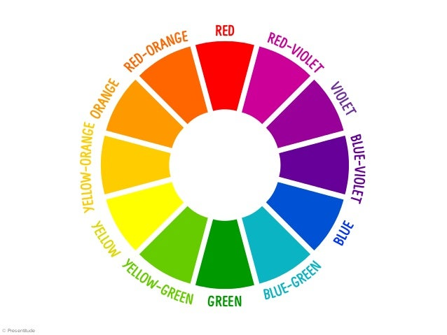 The Basics Of Color Wheel For Presentation Design