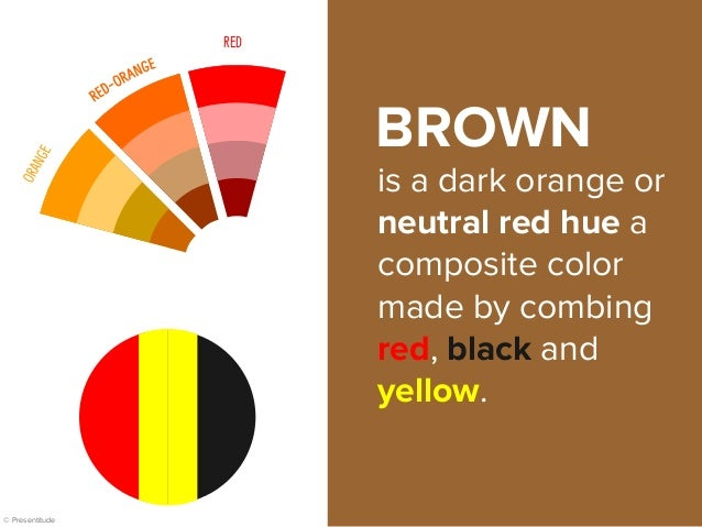 The Basics Of The Color Wheel For Presentation Design