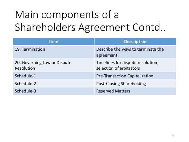 Basic Components Of A Shareholder Agreement