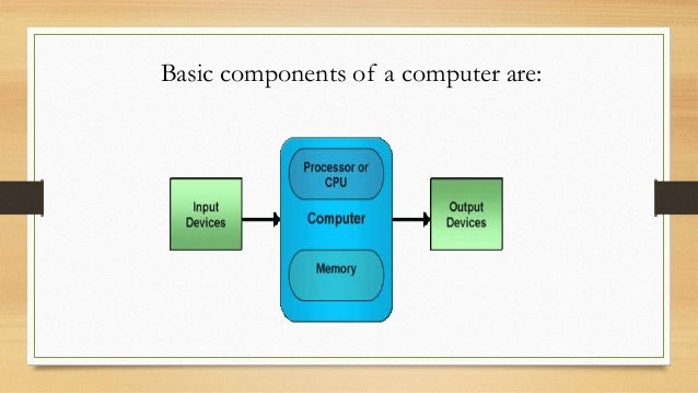 Basic Components of Computer System And Instruction Execution Cycle
