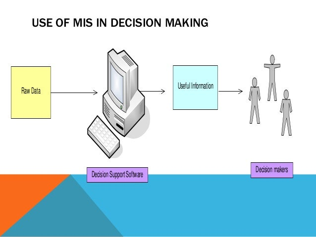 components of mis The components of marketing information system (internal records, marketing research, and marketing intelligence) are the most important sources in obtaining.