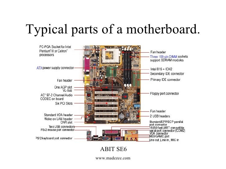 Basic Parts Of A Motherboard: Basic Computer Operation And Troubleshooting
