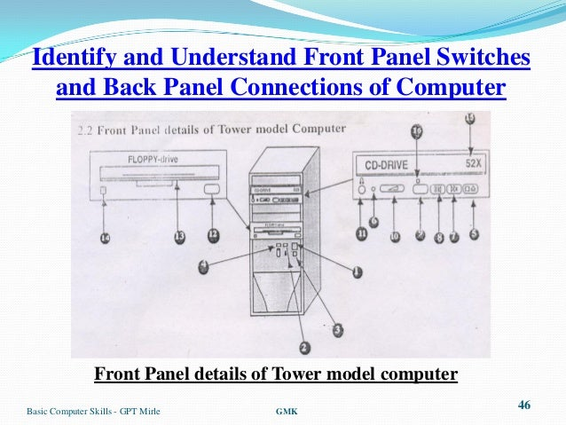 Identify and Understand Front Panel Switches   and Back Panel Connections of Computer                Front Panel details o...