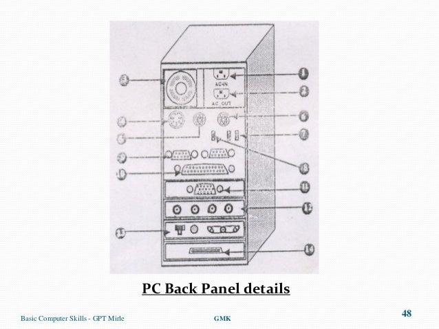 PC Back Panel detailsBasic Computer Skills - GPT Mirle             GMK                                                    ...