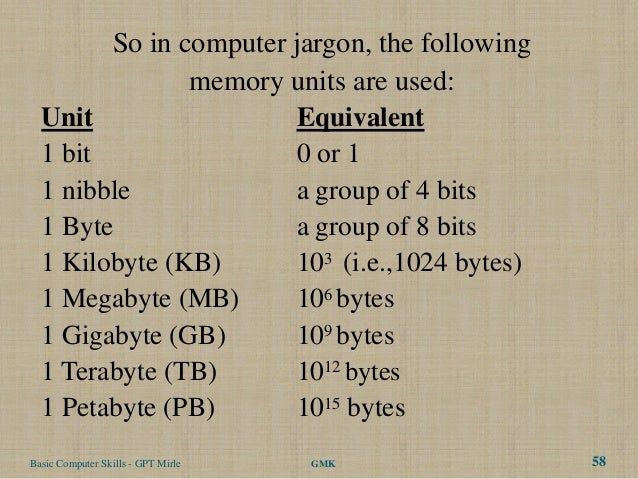 So in computer jargon, the following               memory units are used:  Unit                 Equivalent  1 bit         ...