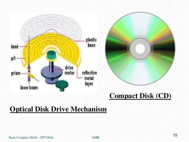 Compact Disk (CD)Optical Disk Drive MechanismBasic Computer Skills - GPT Mirle   GMK                                      ...