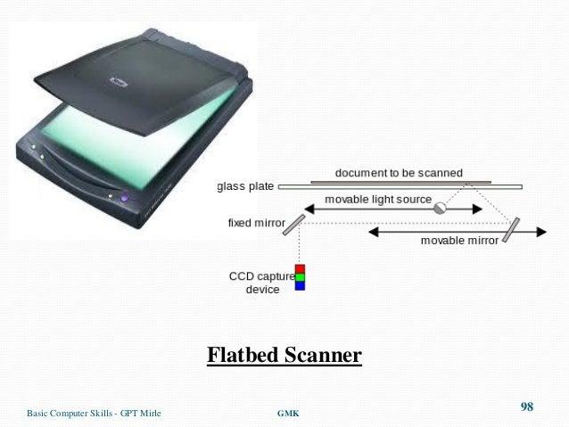 Flatbed ScannerBasic Computer Skills - GPT Mirle         GMK                                                      98