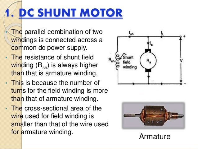 Basic electrical basic concepct of dc motor 30 3 dc compound motor sciox Gallery