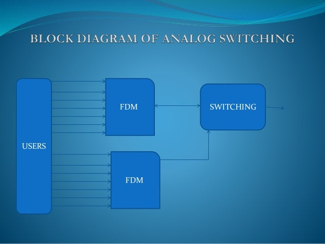 Switched Virtual Circuit Svc Definition And Diagram