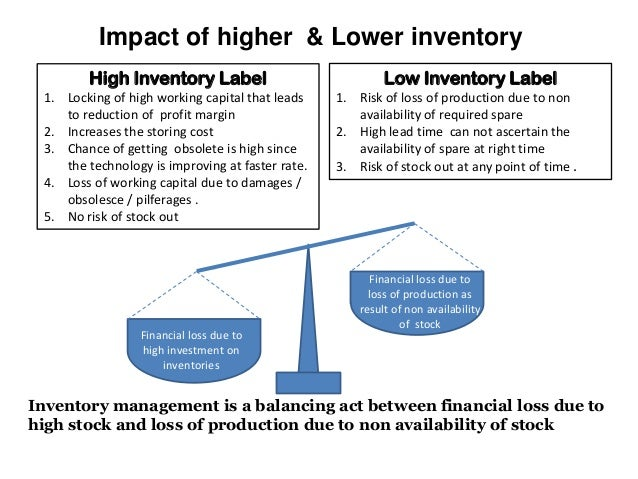 inventory concept Shrinkage is the difference between recorded inventory on a company's balance sheet and its actual inventory this concept is a inventory through shrinkage.