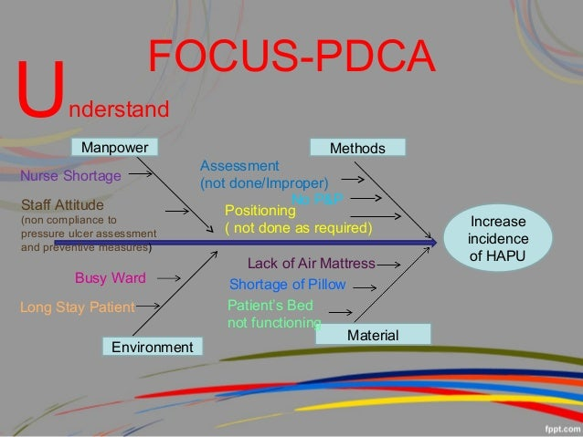 basic concept of management pdf