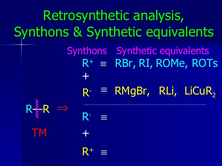 synthons retrosynthesis Disconnection: a retrosynthetic step involving the breaking of a bond to form two ( or more) synthons retron: a minimal molecular substructure that enables.