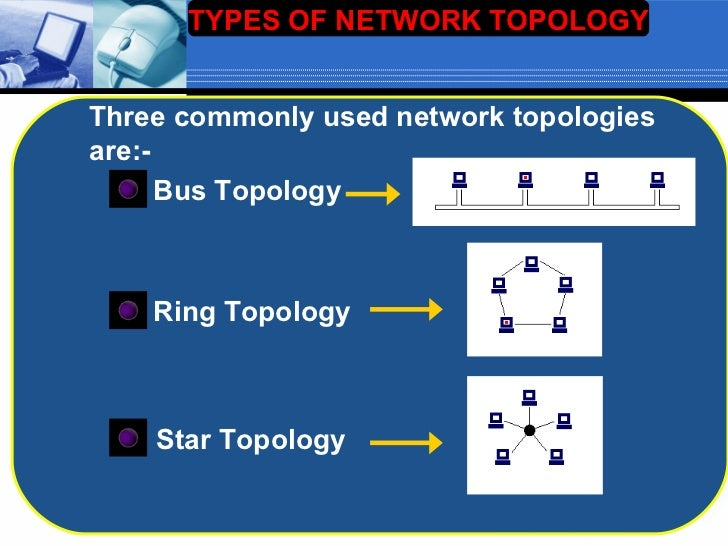 Basic concepts of computer Networking