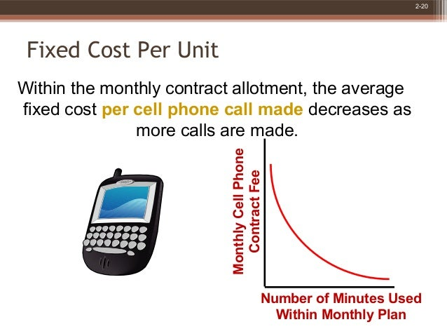 cost concepts and cost accounting Cost accounting concepts and principles this unit will attempt to a large extent to discuss the various principles, concepts and elements of cost accounting.