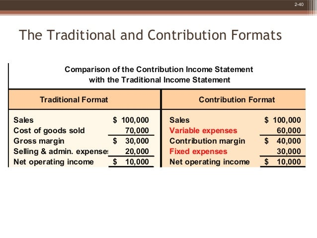 Traditional And Contribution Format Income Statements. Basic Concepts Of  Cost Accounting . Traditional And Contribution Format Income Statements