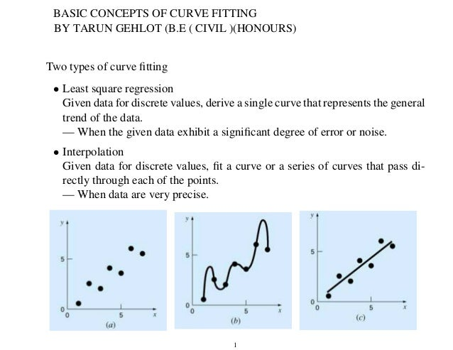 Chapter 6: Curve FittingTwo types of curve fitting• Least square regressionGiven data for discrete values, derive a single ...