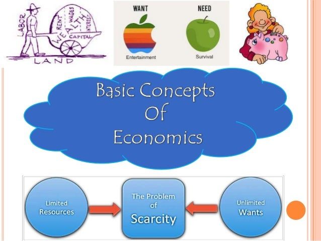 illustration of fundamental economics concepts Fundamental economic concepts economic systems learn with flashcards, games, and more — for free.