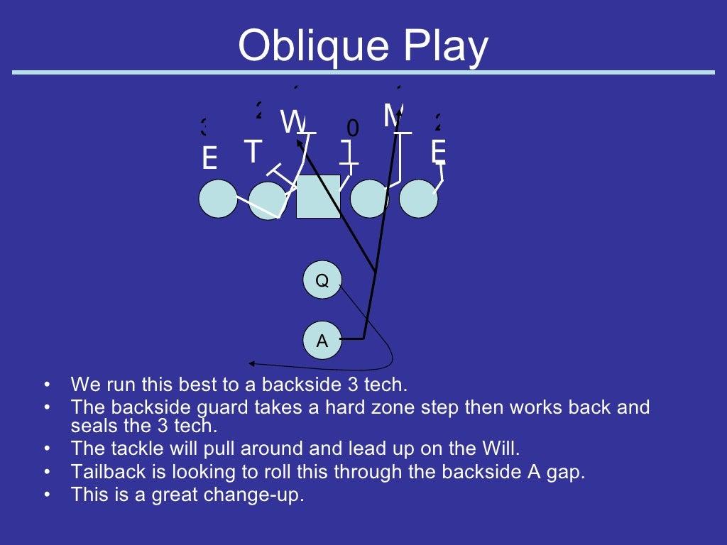 Pistol Offense Basic Concepts   Quarterback   American