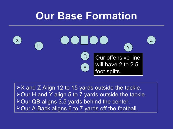 Basic concepts of The Pistol Offense