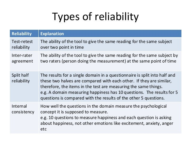 types of reliability in research You learned in the theory of reliability that it's not possible to calculate reliability exactly instead, we have to estimate reliability, and this is always an.