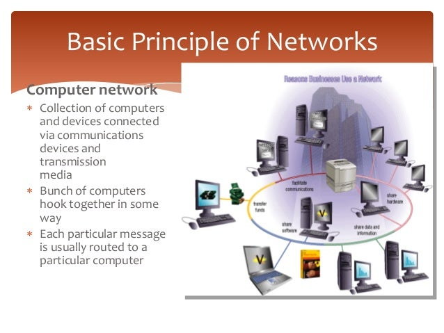 Basic concepts of wireless communication system