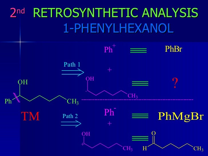 basics of retrosynthesis Retrosynthesis is a well known and commonly used technique whereby   introduction biocatalysis basics and principles hydrolysis reverse.