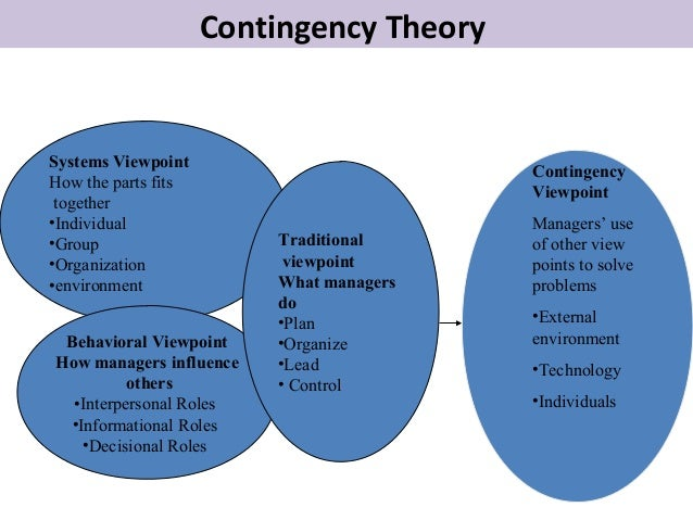 contingency theories in management Companies must plan for the expected and the unexpected in this lesson, we will talk about the contingency school of management and how that.