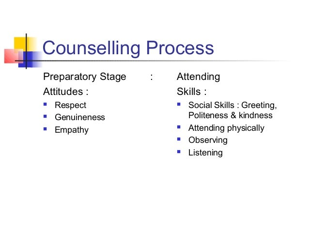 egan s stage 2 counselling skills The main theoretical approaches to counselling will be explored with the  principal model being person centred therapy egans three stage model of  helping.