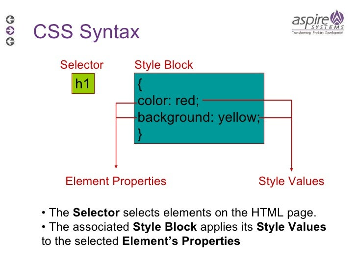 CSS Syntax h1 { color: red; background: yellow; } Selector Style Block Element Properties Style Values •  The  Selector  s...