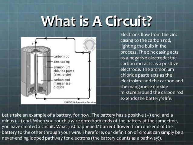 Basic Dc Circuit Theory