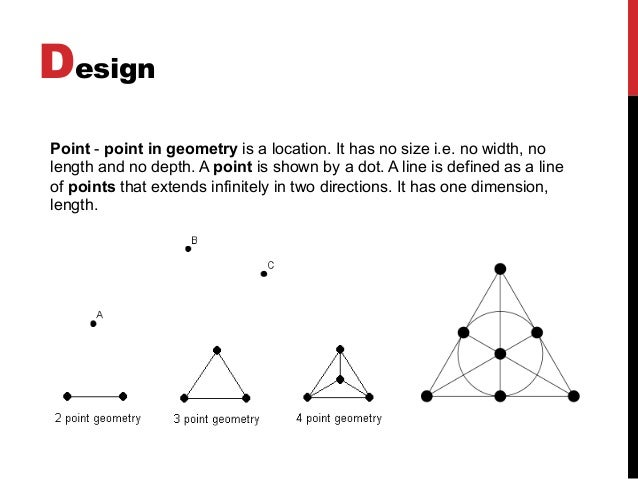 Elements Of Design Point : Design elements points dc