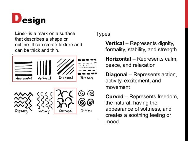 Basic design visual arts elements of design for Various architectural concepts