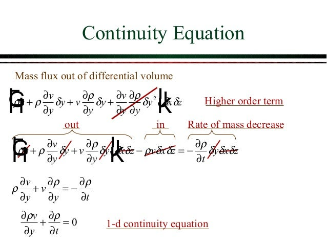 fluid dynamics equations. differential volume; 4. continuity equation fluid dynamics equations o