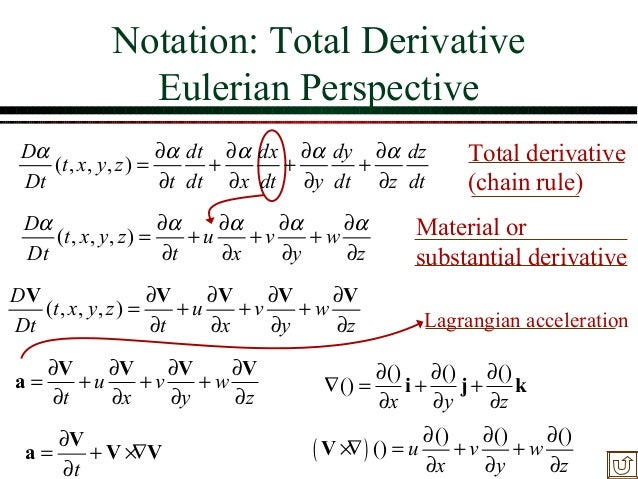 basic derivative problems Derivatives: definitions, notation, and rules a derivative is a function which measures the slope not-so-basic rules of differentiation.