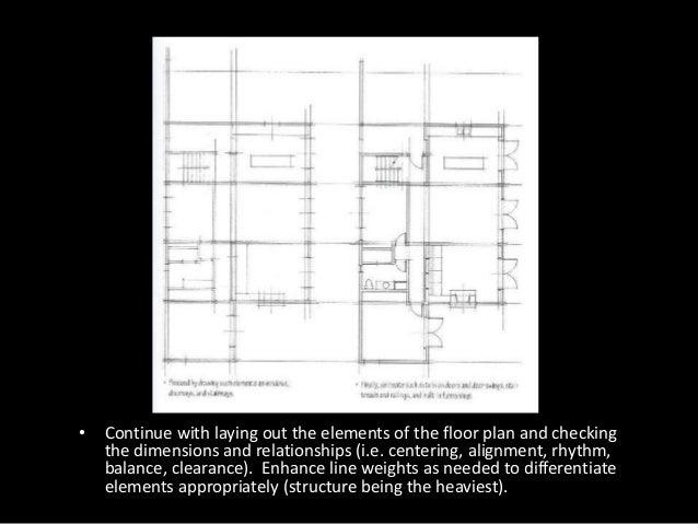 Basic drafting week 10 powerpoint drafting the house floor plan
