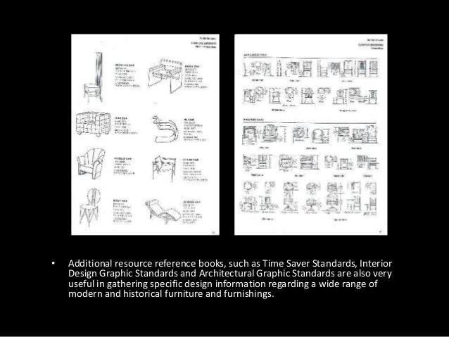 Basic Drafting Week 11 Powerpoint The House Furniture Plan