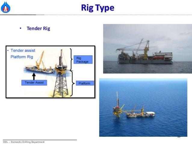 Offshore Tender Assisted Drilling Rig – Fondos de Pantalla